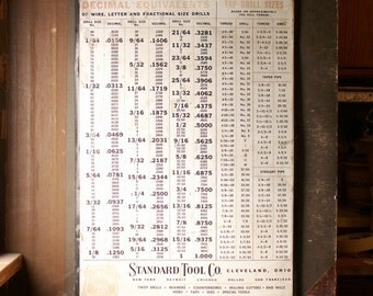 Vintage Standard Tool Tap Drill Size and Decimal Equivalent Metal Wall Chart - Retro Garage Decor