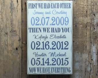 First We Had Each Other Personalized Wedding Gift, Engagement Gift, Anniversary Gift, Important Date Custom Wood Sign, BlkSwn