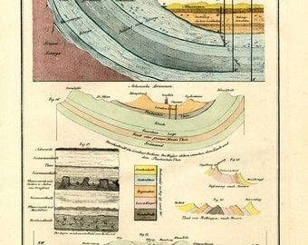 Set of Six  Geology Engravings published 1842 large print original authentic SALE