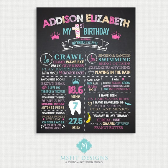 First Birthday Chalkboard Sign, First Birthday Board, First Birthday Board, 1st Birthday Chalkboard, Birthday Board