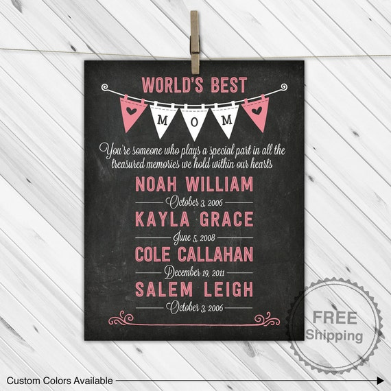 Personalized Christmas Gifts For Mom Wife Her World 39 S