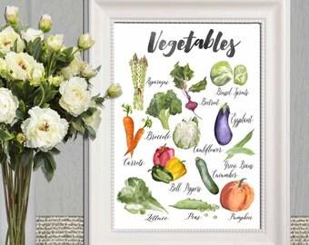 Kitchen decor printable Vegetable print Kitchen vegetable wall art Watercolor vegetable art Large Vegetable poster Vegetable sign Download