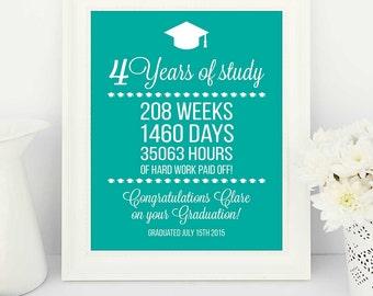 graduation gifts, graduation, graduation art, graduation present, Graduation gift,  daughter graduation, son graduation, finished university