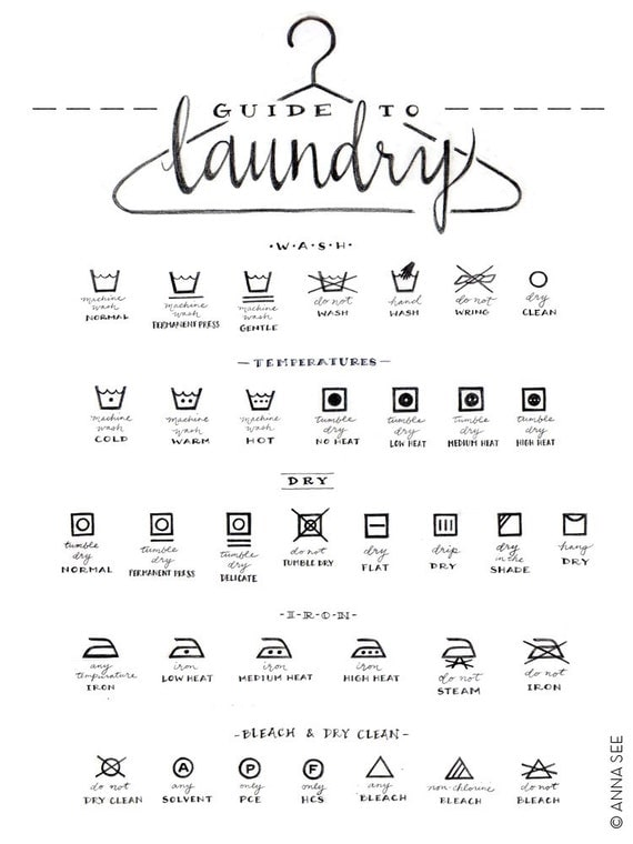 Laundry care guide symbols chart calligraphy art