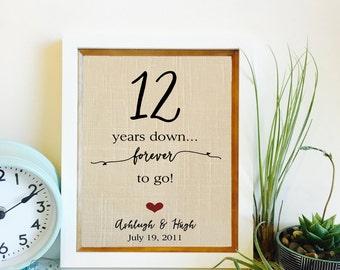 Linen anniversary   Etsy
