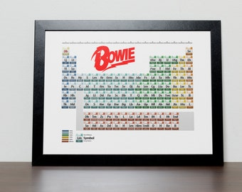 David Bowie Discography Periodic Table Poster