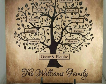 Custom Family Tree Sign - Family Tree Tile - Personalized Family Tree - Personalized Family Sign - Custom Housewarming Gifts - Tile Wall Art