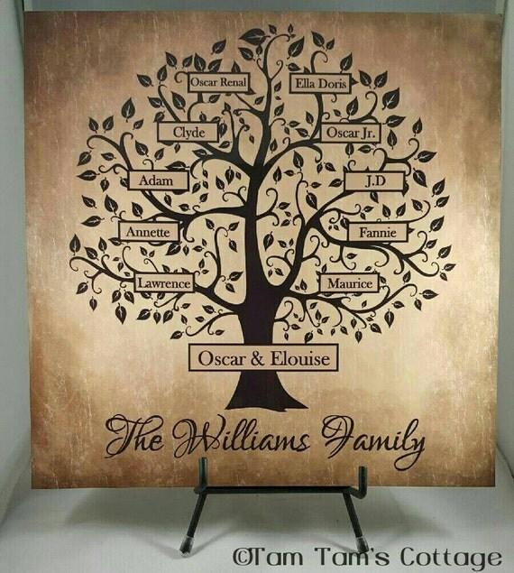 Custom Family Tree Sign Family Tree Tile Personalized