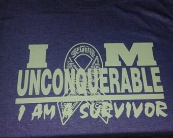 Unconquerable Lupus
