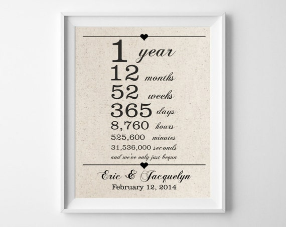 ... Days Hours Minutes Seconds Wedding Anniversary Gift for Husband Wife