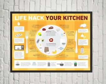 Kitchen Decor - Life Hack Poster - Wall Art - Print or Framed