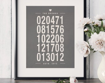 Special Dates Print Important Dates Print Special Dates Sign Family Dates Sign Special Dates Art Important Dates Sign Family Dates Print