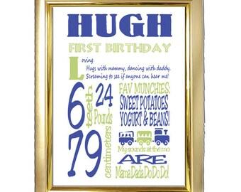 First Birthday Memory print