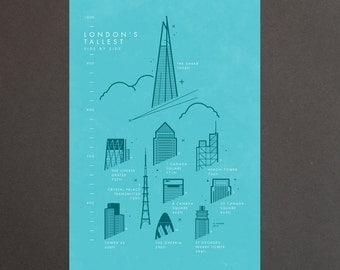 NEW – London's Tallest Buildings –Side by Side