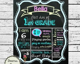 Back to School Chalkboard Signs  Milestones Poster