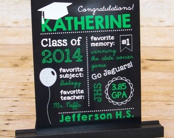 HIGH SCHOOL GRADUATION Chalkboard Sign, Grade School Graduation Poster, Chalkboard Grad Party Printable