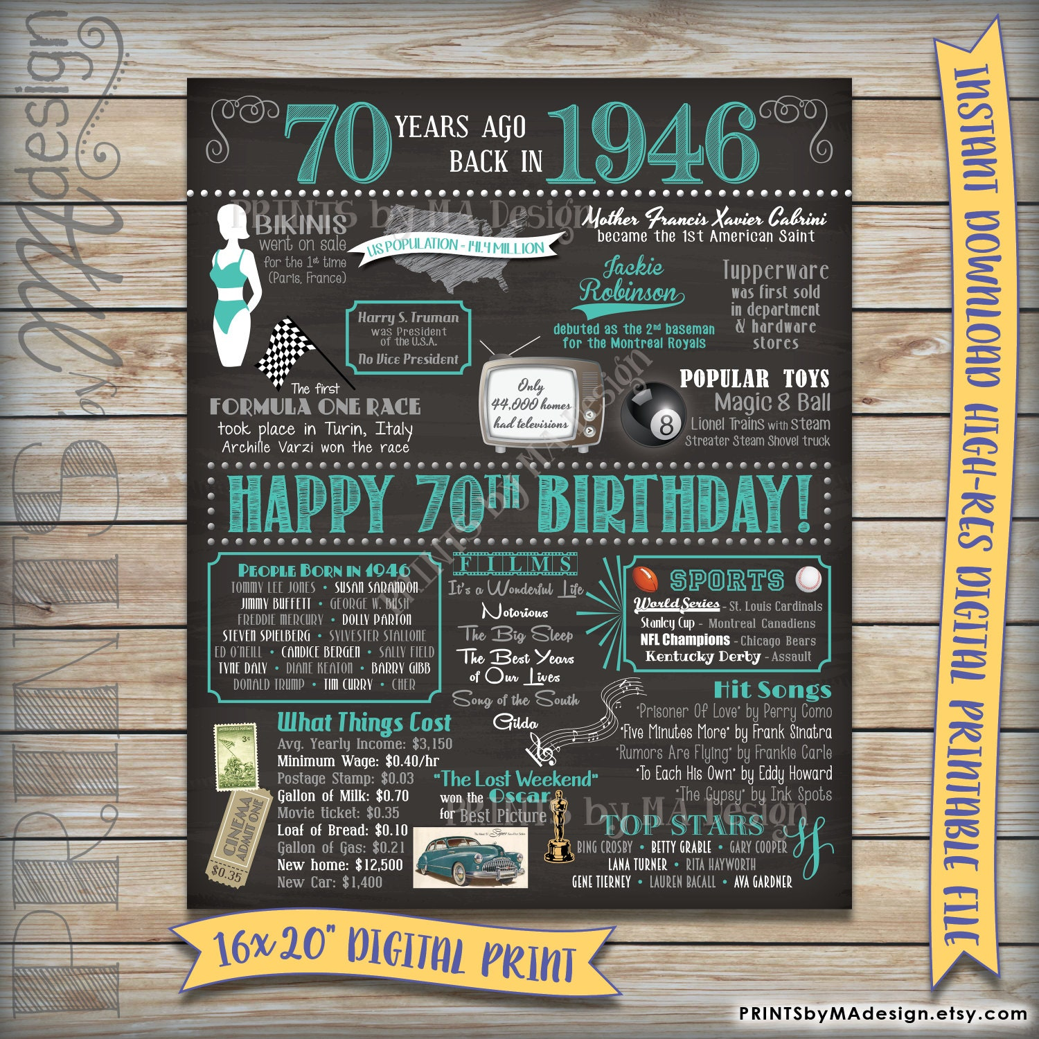 70th birthday gift 1946 instant download by printsbymadesign for 70th birthday decoration