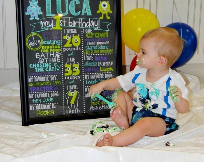 Monsters Inc Birthday Chalkboard / Monsters Birthday Chalkboard / Little Monsters Birthday Chalkboard / Monster Birthday Chalkboard /Digital