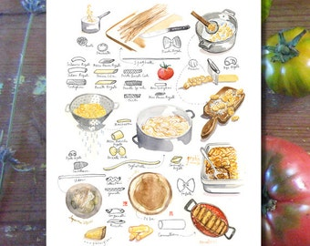 Pasta chart, 8X10 print, Watercolor illustration, Digital drawing, Culinary art, Kitchen decor, Italian food, Noodle poster, Wall art print