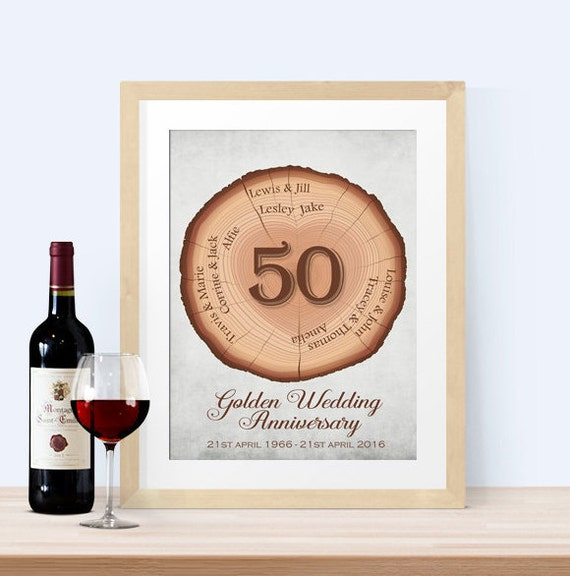 Wedding Anniversary Gift Ideas For Men: 50th Wedding Anniversary Anniversary Gift By