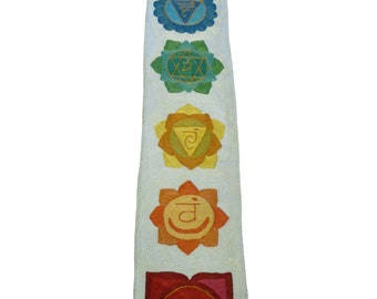 CHAKRA AIDE-MEMOIRE, Chakra meditation Art, spiritual Art, Healing Art, Chakra Balancing Art, Metaphysical Art