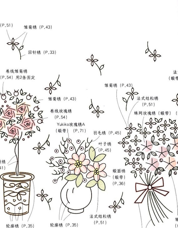 Embroidery for beginner japanese book pdf