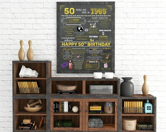 "Personalized ""Milestone Birthday"" Wall Art"