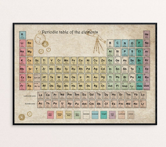 Periodic table of elements periodic table poster vintage like this item urtaz Choice Image