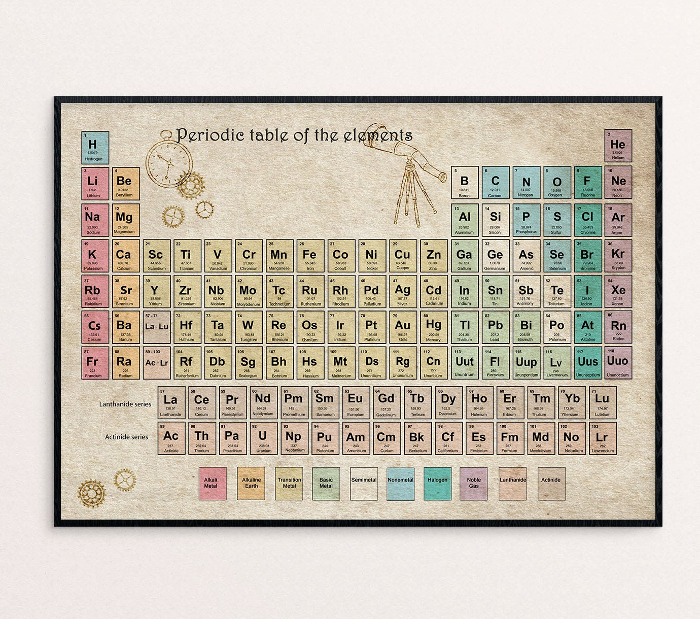 Details. This Periodic Table ...