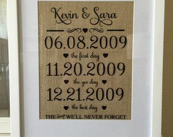 Cotton anniversary gift, 2nd year anniversary gift, 5th year anniversary gift, wedding gift, 1st anniversary gift, anniversary frame