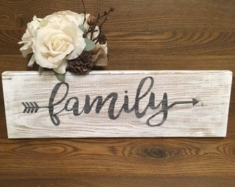 Family Wooden Sign, Hand Painted Wooden Sign, Hand Painted Family Sign, Custom Family Sign
