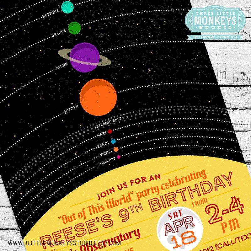 Retro solar system birthday invitation for Space themed stationery