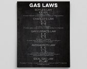 Science Art Gas Laws Boyle Charles Gay Lussac Avogadro Ideal Gas Laws Thermodynamics Physics Art Physics Posters Chemistry Gift Typography