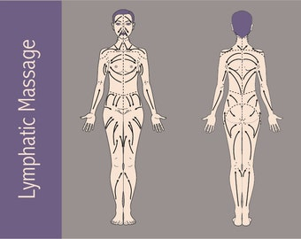 Printable  Lymphatic Massage Therapy Chart Illustration Alternative Energy Chinese Eastern Medicine Holistic Healing