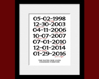 Family Time Line, Dates Wall Print, Anniversary Gift, Customized Important Dates Print, Family Dates Print, Dates That Changed Our Lives
