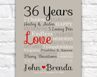 custom anniversary year art choose year and info 36th anniversary 36 ...