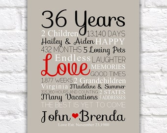36th Wedding Anniversary Gift Ideas For Parents : custom anniversary year art choose year and info 36th anniversary 36 ...