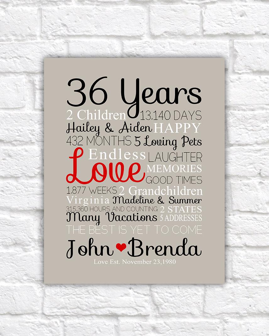 38 Year Wedding Anniversary Gift: Custom Anniversary Year Art Choose Year And Info 36th