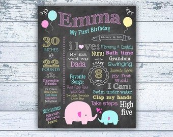 Girl's Elephant Chalkboard Sign - Printable - First Birthday - Birthday Decoration - Photo Prop - Pastel Colors - Chalk Sign - Digital File