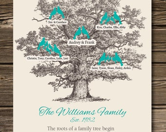 Personalized Family Tree Gift for Parents -Christmas Gift for Grandparents, ANNIVERSARY GIFT , Family Christmas Gift, 8,5x11 Poster