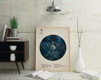 Nitrogen Electron Shells Poster, art, print, wall decor 8.5 x 11 in, 12 x 16 in, 20 x 28 in