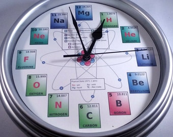 Colorful Periodic Table Clock