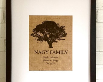 Family Tree | Family name Sign  | Anniversary Gift | Housewarming Gift | Custom Burlap Print | Wedding Sign | Family Sign | Gift for Wife