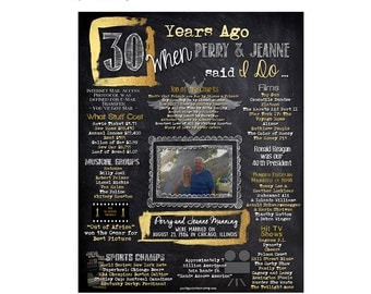 30th Anniversary Sign Gift For Parents Wedding
