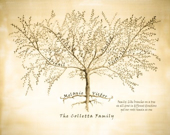 """Framed Family Tree - Custom Family Tree Print - Fathers Day-Anniversary Gift - Parents - Grandparent Gift - 8x10"""" Personalized family tree"""