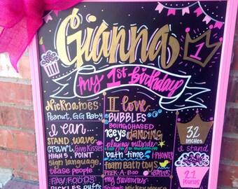 First birthday chalkboard, cupcake themed birthday chalkboard, princess themed birthday chalkboard, hand painted birthday  chalkboard