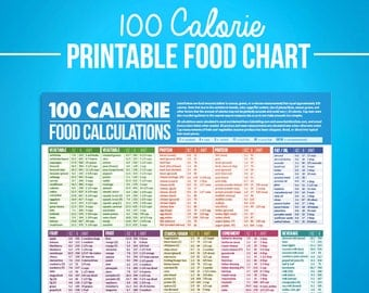 Alphabetical List Calories In Food Chart Pdf