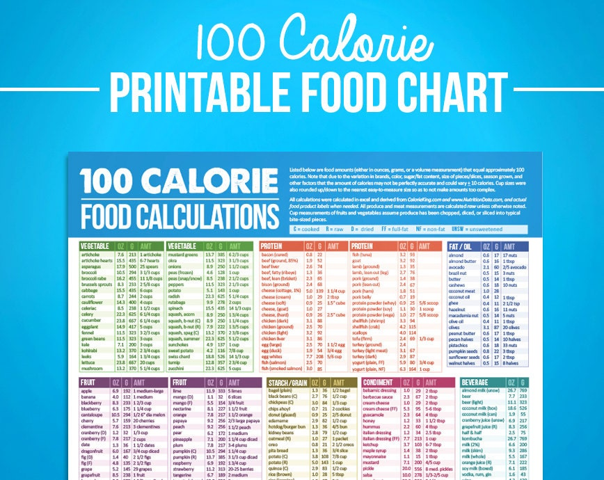 100 Calorie Digital Food Calcuations Chart For Nutrition