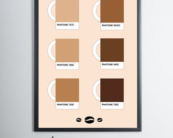 How do you like your coffee · Pantone · Large Format Poster