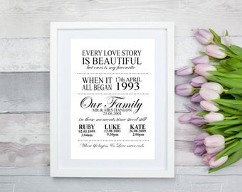 Our Family, Framed print, Every Love Story, When it all began, White frame, Bespoke design, Personalised, Mr & Mrs, Children